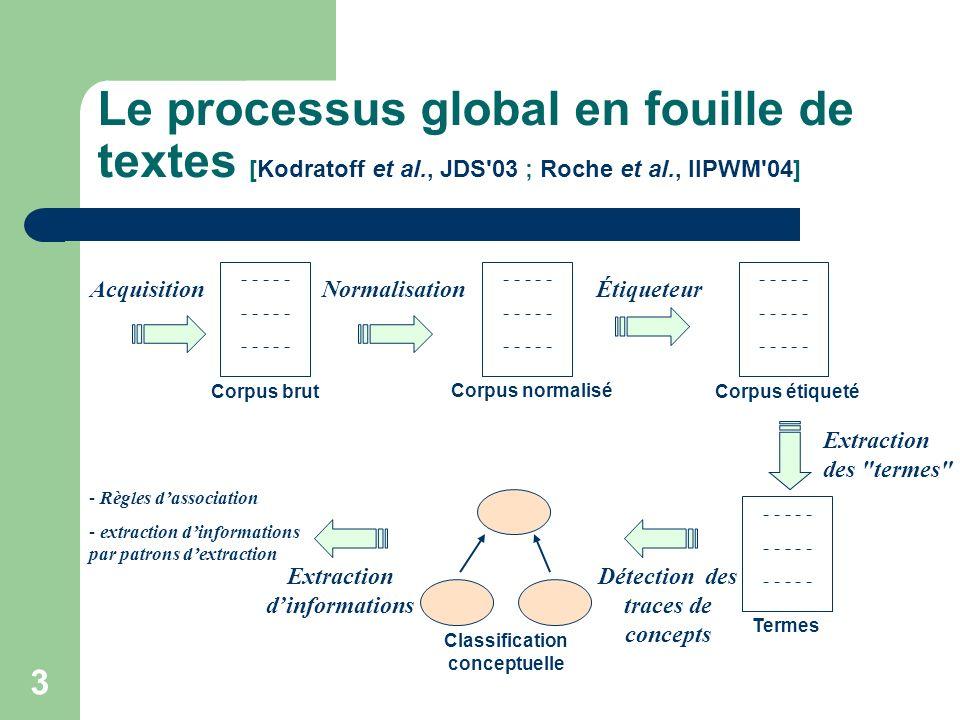 Le processus global en fouille de textes [Kodratoff et al